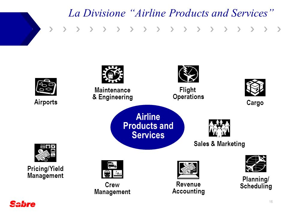 Maintenance & Engineering Airline Products and Services