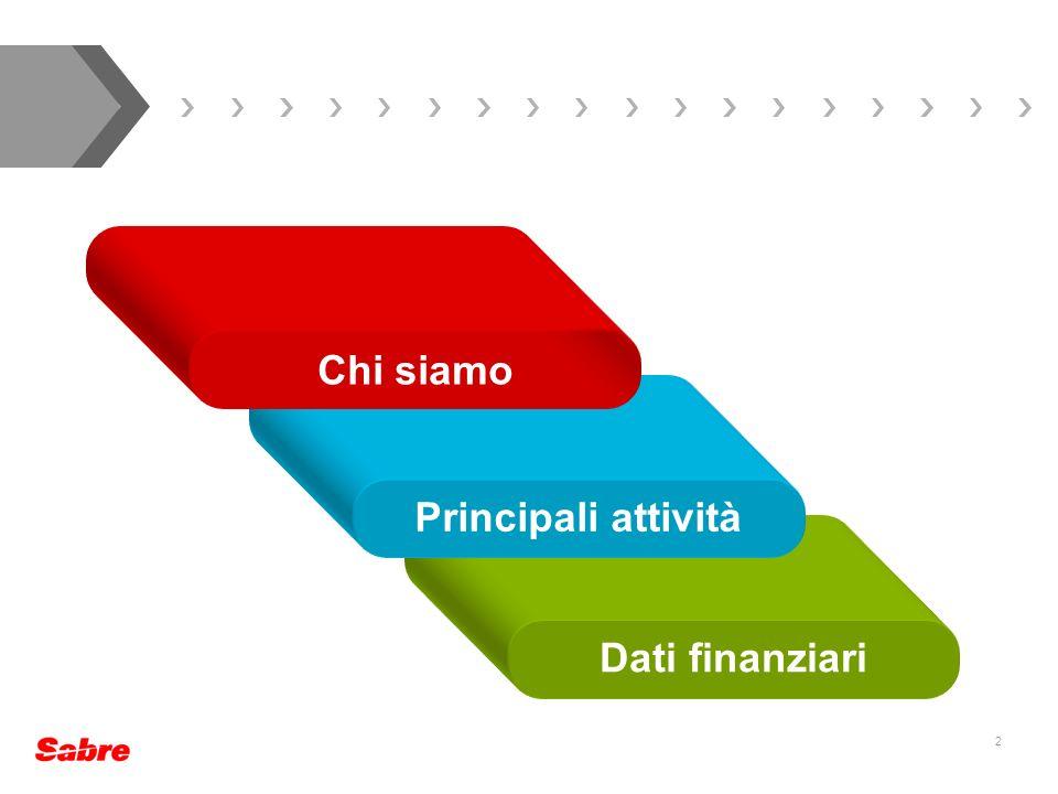 Dati finanziari Principali attività Chi siamo