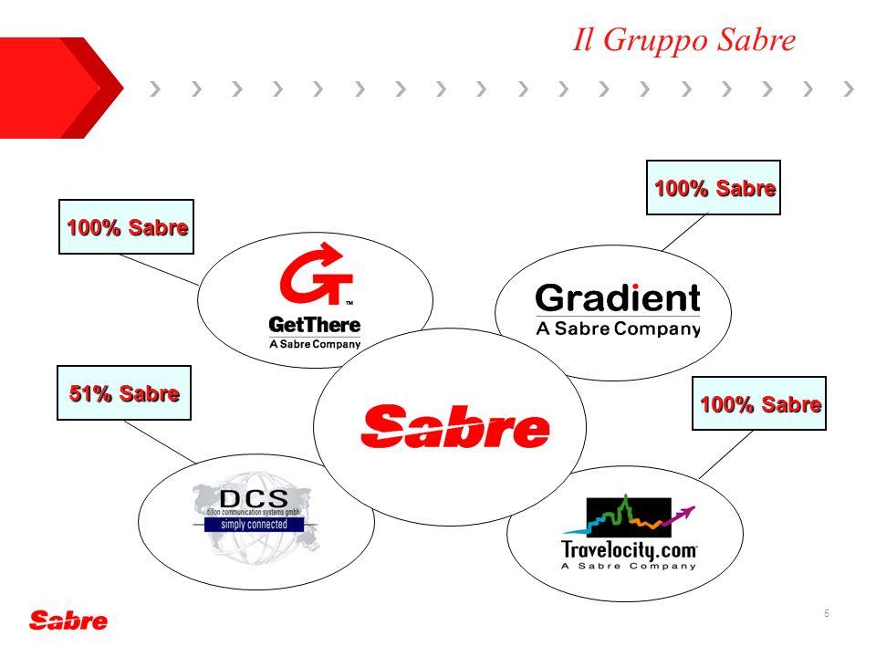 Il Gruppo Sabre 100% Sabre 51% Sabre