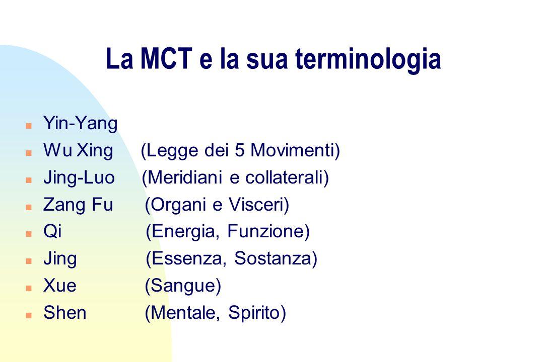 La MCT e la sua terminologia