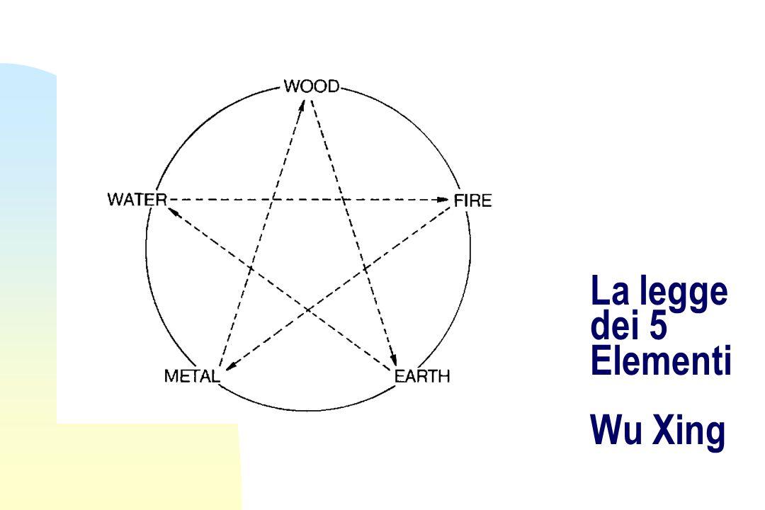 La legge dei 5 Elementi Wu Xing