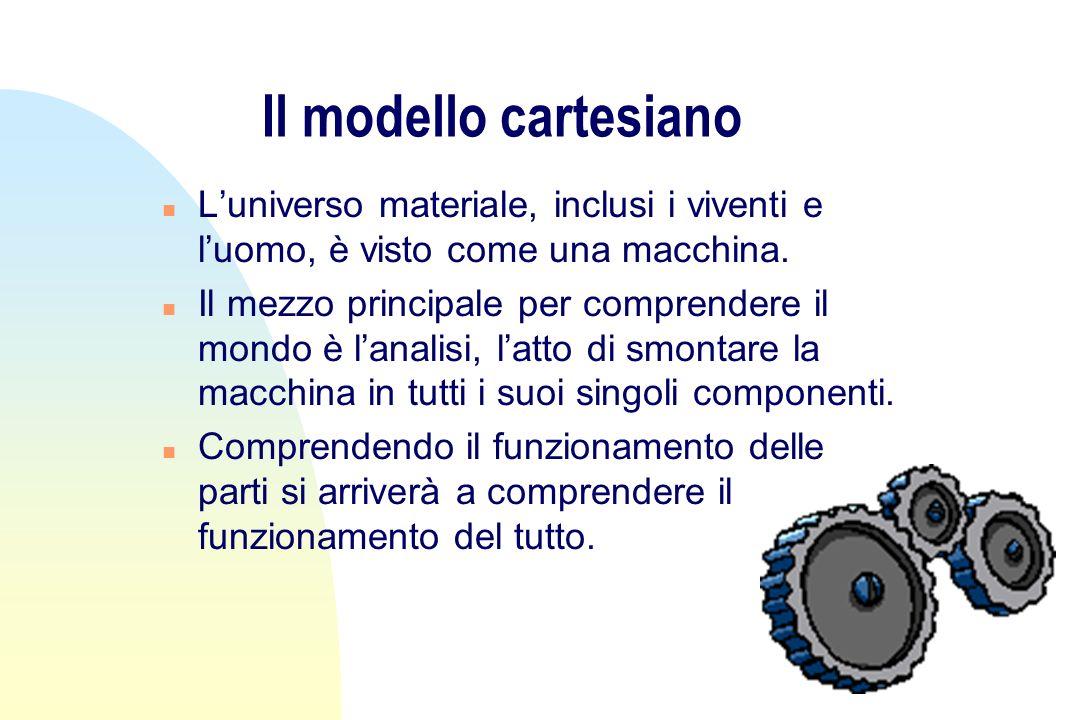 Il modello cartesiano L'universo materiale, inclusi i viventi e l'uomo, è visto come una macchina.