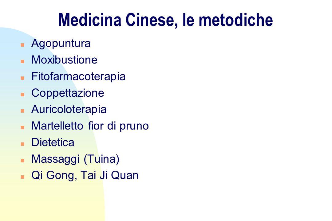 Medicina Cinese, le metodiche