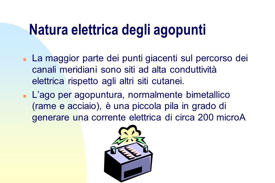 Natura elettrica degli agopunti