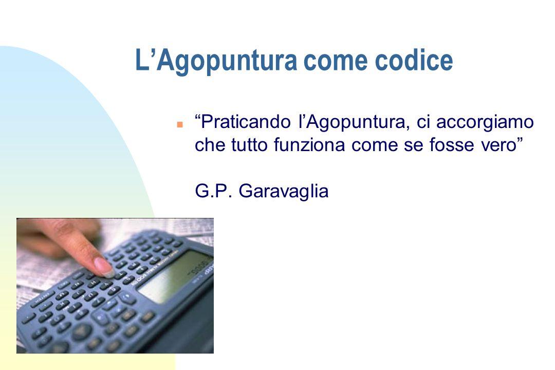 L'Agopuntura come codice