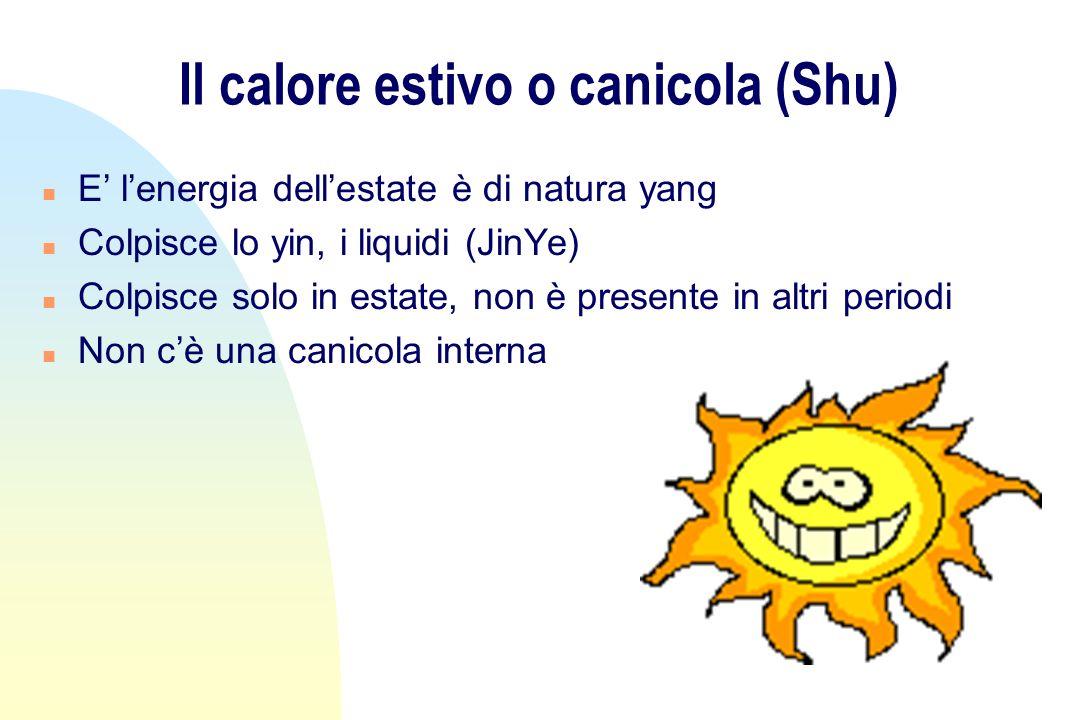 Il calore estivo o canicola (Shu)