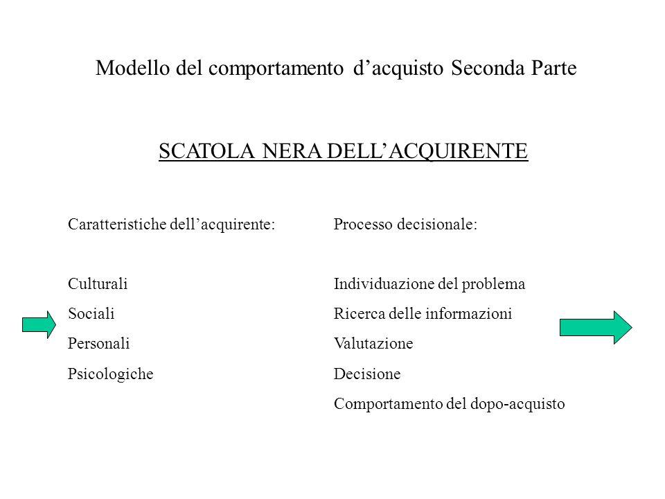 SCATOLA NERA DELL'ACQUIRENTE