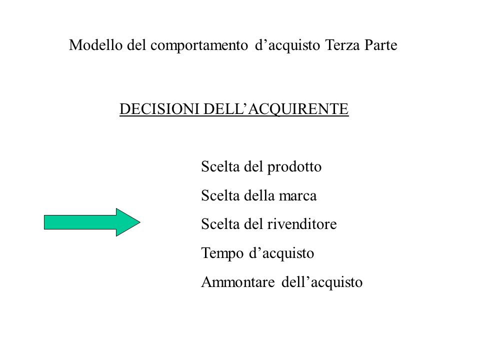 DECISIONI DELL'ACQUIRENTE