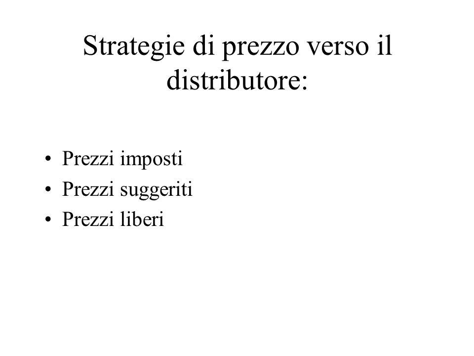 Strategie di prezzo verso il distributore:
