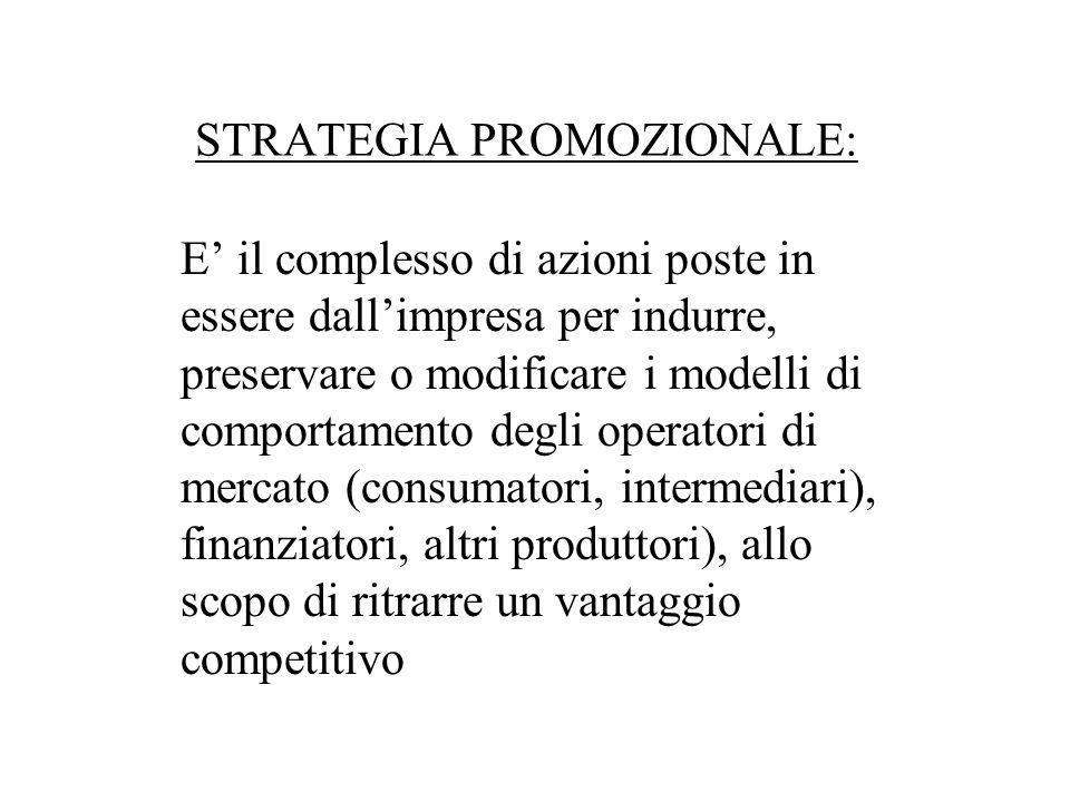 STRATEGIA PROMOZIONALE: