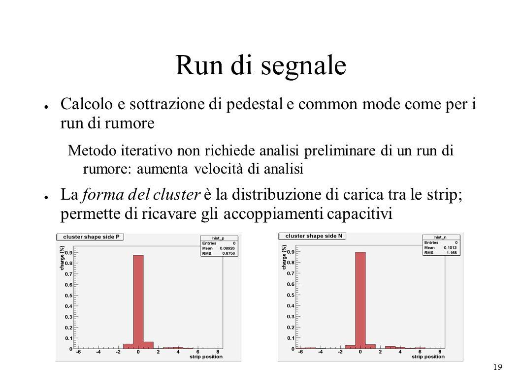 Run di segnale Calcolo e sottrazione di pedestal e common mode come per i run di rumore.