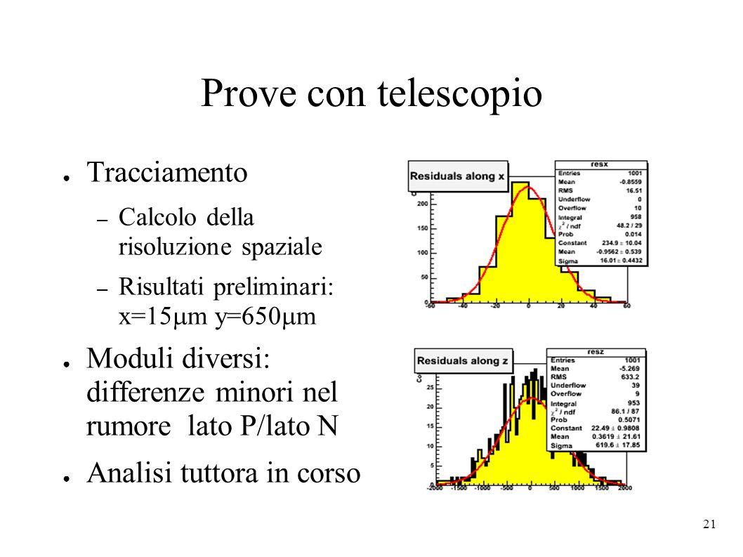 Prove con telescopio Tracciamento