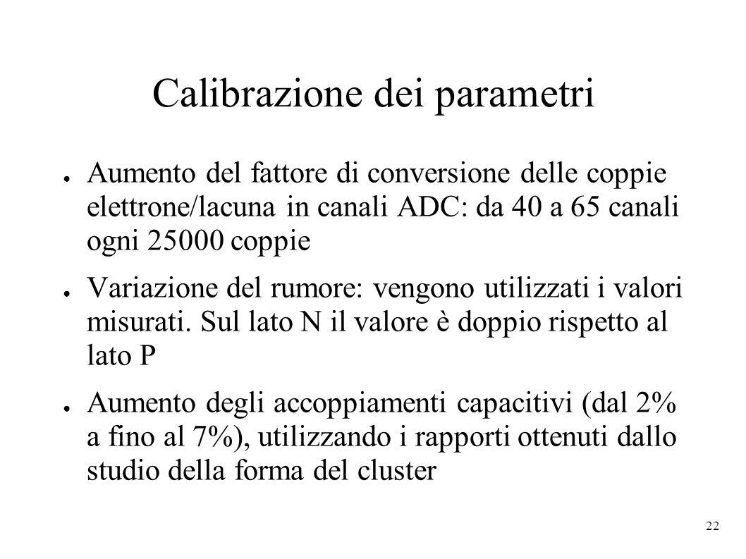 Calibrazione dei parametri