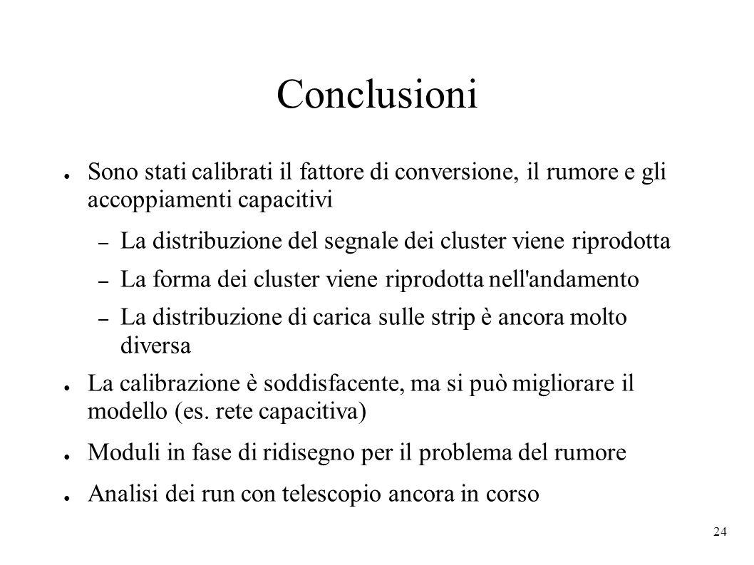 Conclusioni Sono stati calibrati il fattore di conversione, il rumore e gli accoppiamenti capacitivi.