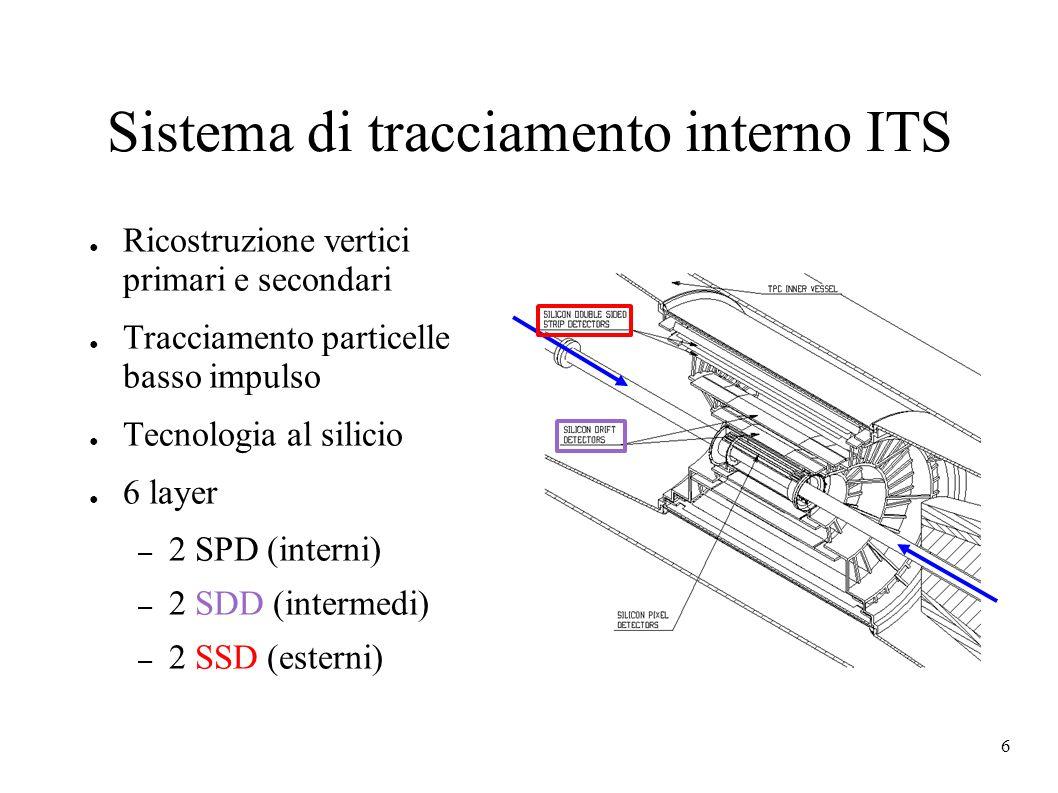 Sistema di tracciamento interno ITS
