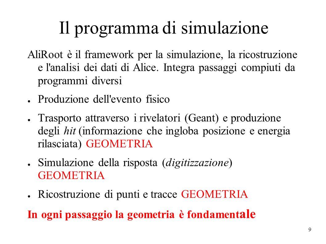 Il programma di simulazione