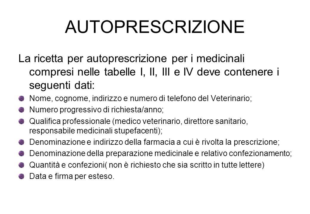 AUTOPRESCRIZIONE La ricetta per autoprescrizione per i medicinali compresi nelle tabelle I, II, III e IV deve contenere i seguenti dati: