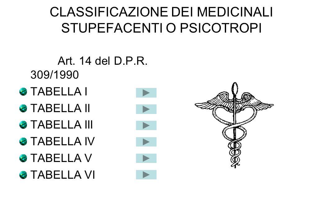 CLASSIFICAZIONE DEI MEDICINALI STUPEFACENTI O PSICOTROPI