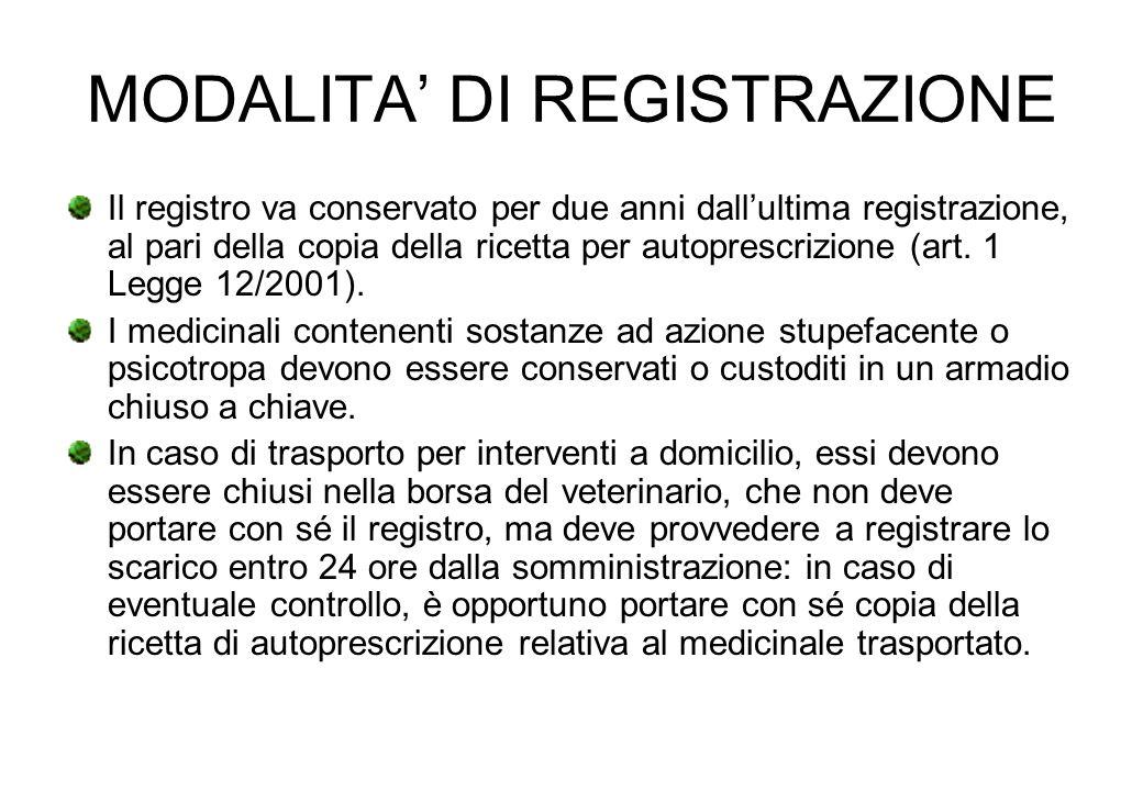 MODALITA' DI REGISTRAZIONE