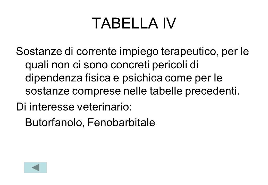 TABELLA IV