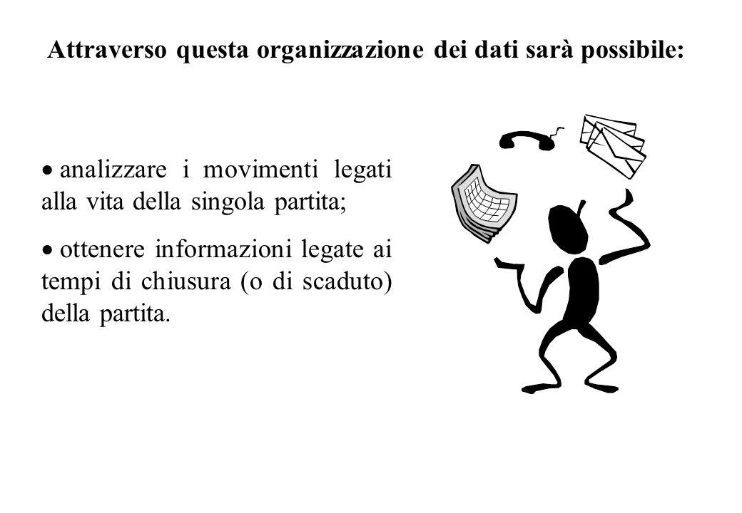 Attraverso questa organizzazione dei dati sarà possibile: