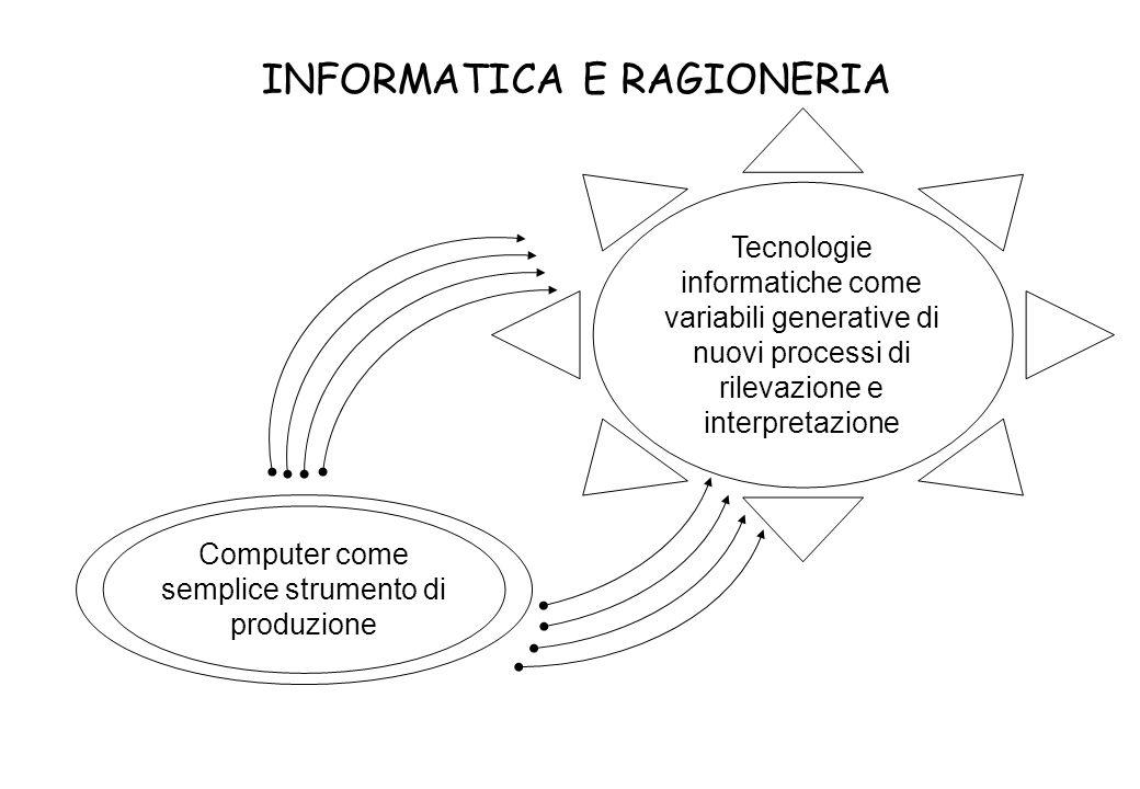 INFORMATICA E RAGIONERIA
