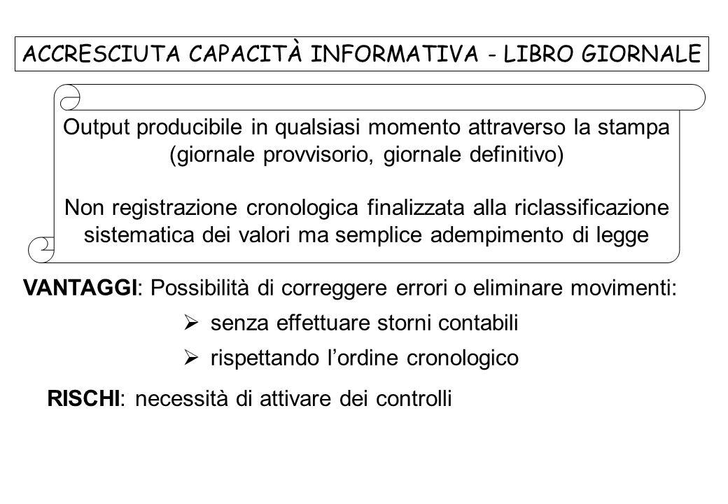 ACCRESCIUTA CAPACITÀ INFORMATIVA - LIBRO GIORNALE