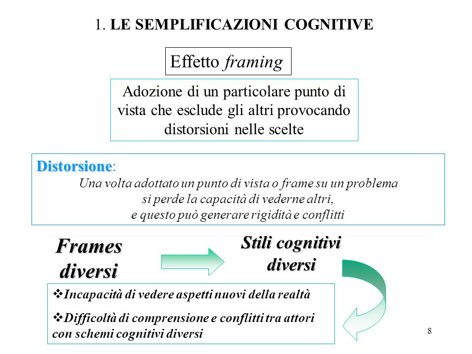 Stili cognitivi diversi