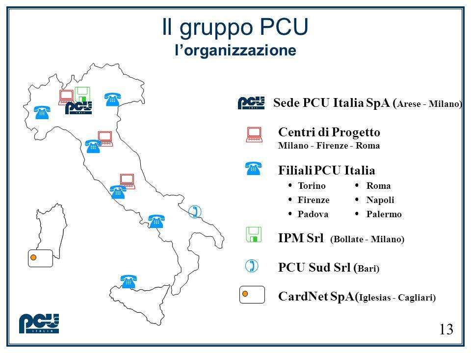 Sede PCU Italia SpA (Arese - Milano)