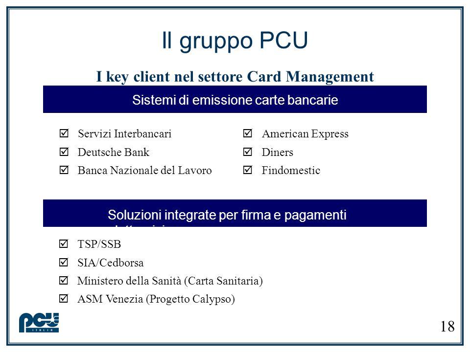 Il gruppo PCU I key client nel settore Card Management