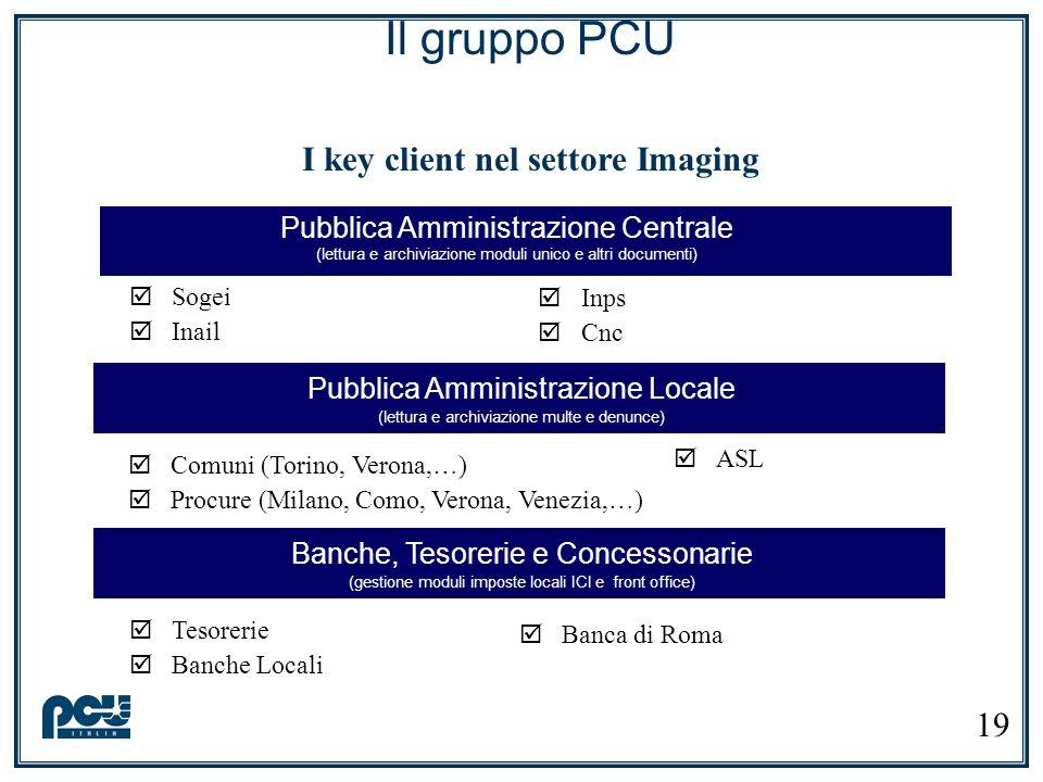 Il gruppo PCU I key client nel settore Imaging