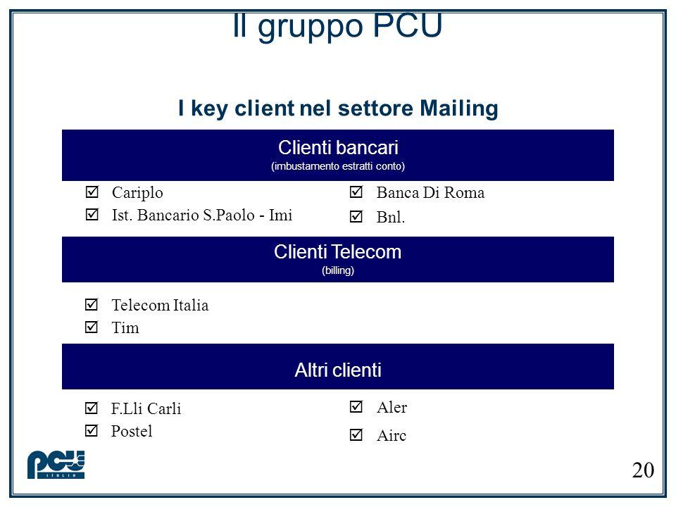 Il gruppo PCU I key client nel settore Mailing