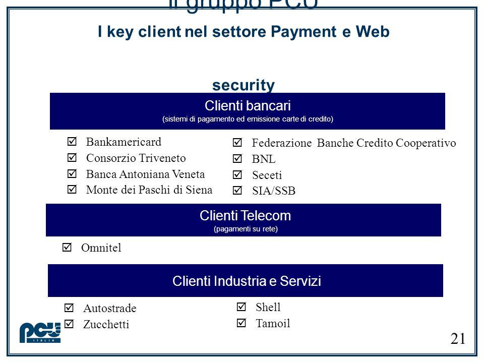 Il gruppo PCU I key client nel settore Payment e Web security
