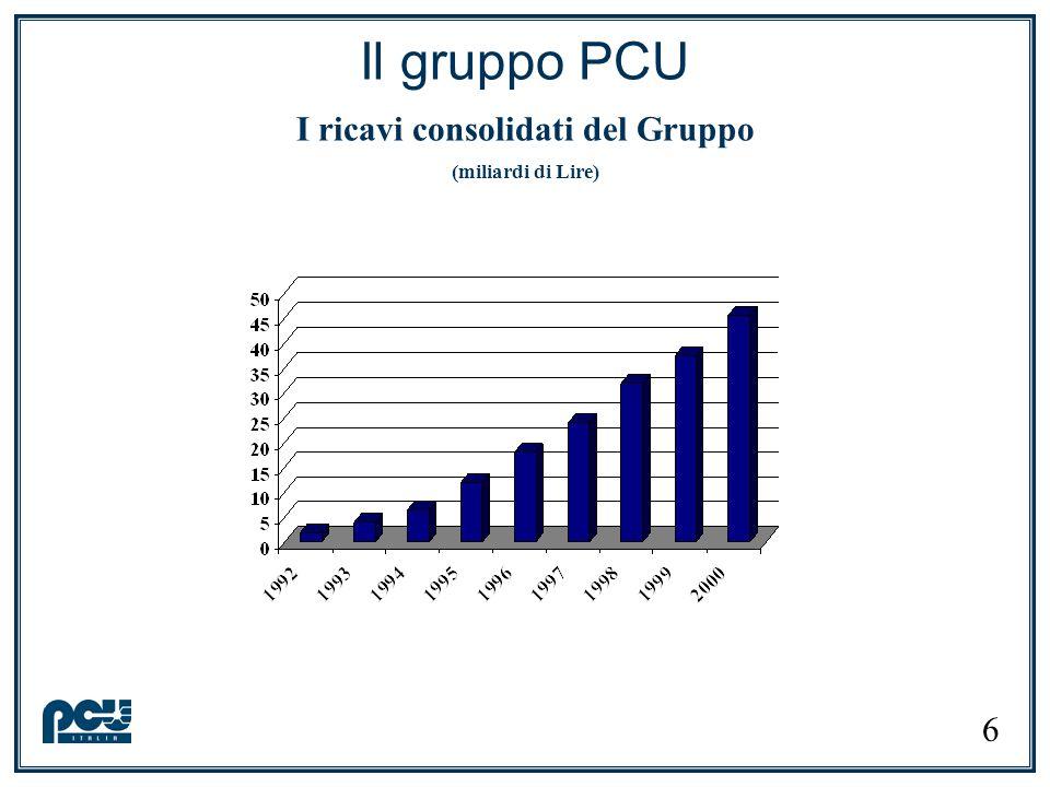 Il gruppo PCU I ricavi consolidati del Gruppo (miliardi di Lire)