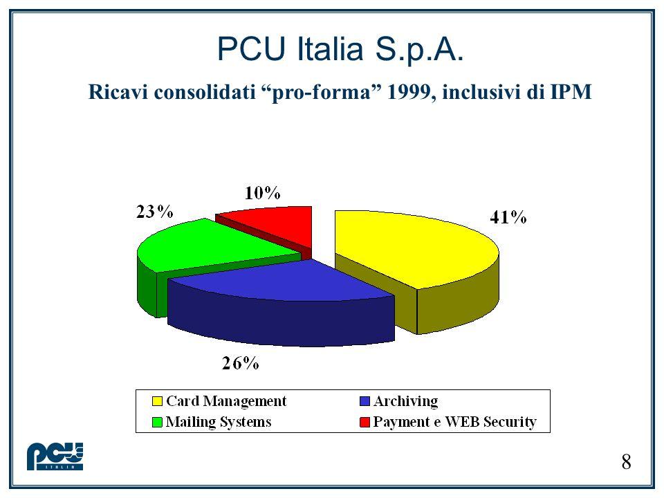 PCU Italia S.p.A. Ricavi consolidati pro-forma 1999, inclusivi di IPM