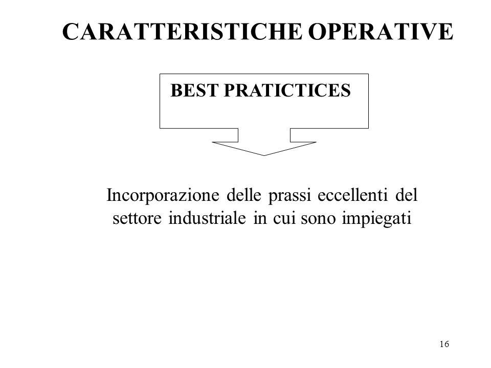 CARATTERISTICHE OPERATIVE