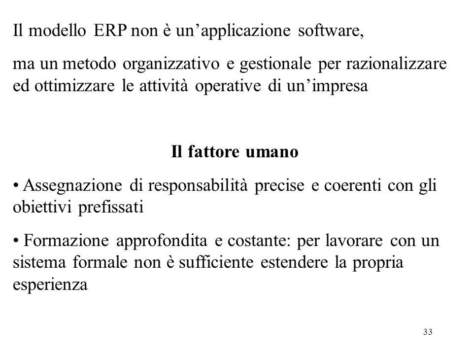Il modello ERP non è un'applicazione software,