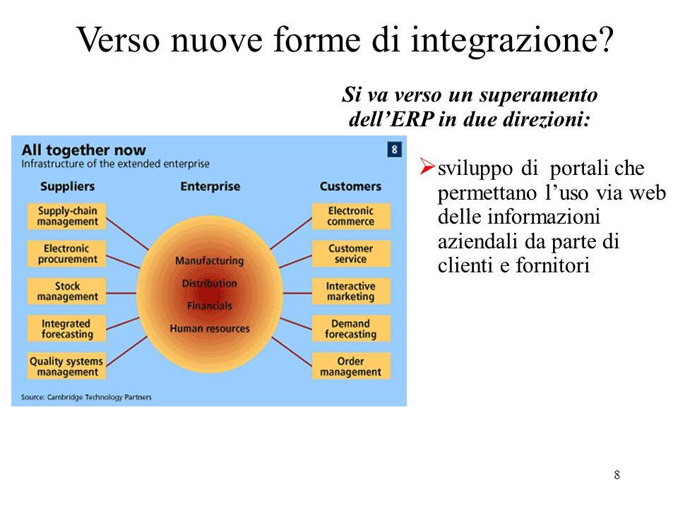 Si va verso un superamento dell'ERP in due direzioni: