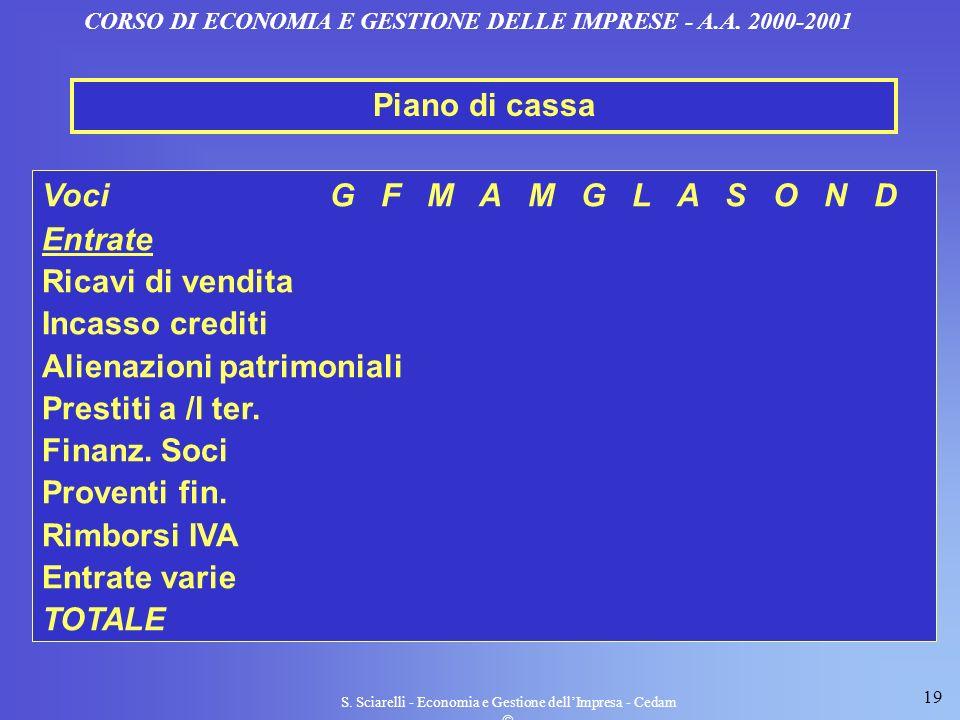CORSO DI ECONOMIA E GESTIONE DELLE IMPRESE - A.A. 2000-2001