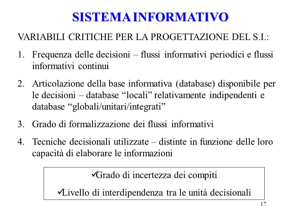 SISTEMA INFORMATIVO VARIABILI CRITICHE PER LA PROGETTAZIONE DEL S.I.:
