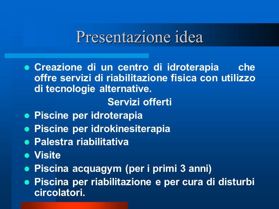 Presentazione idea Creazione di un centro di idroterapia che offre servizi di riabilitazione fisica con utilizzo di tecnologie alternative.