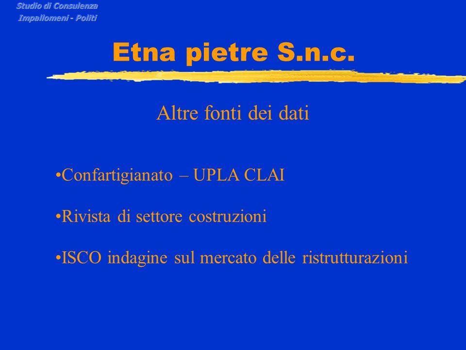 Etna pietre S.n.c. Altre fonti dei dati Confartigianato – UPLA CLAI