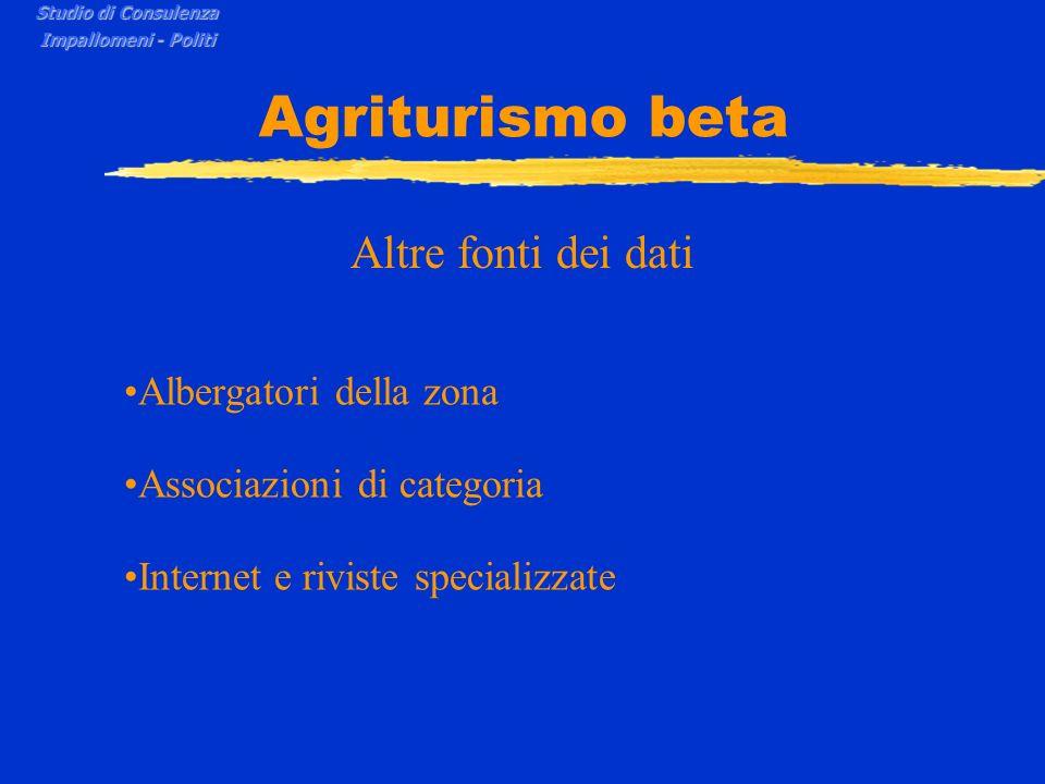 Agriturismo beta Altre fonti dei dati Albergatori della zona