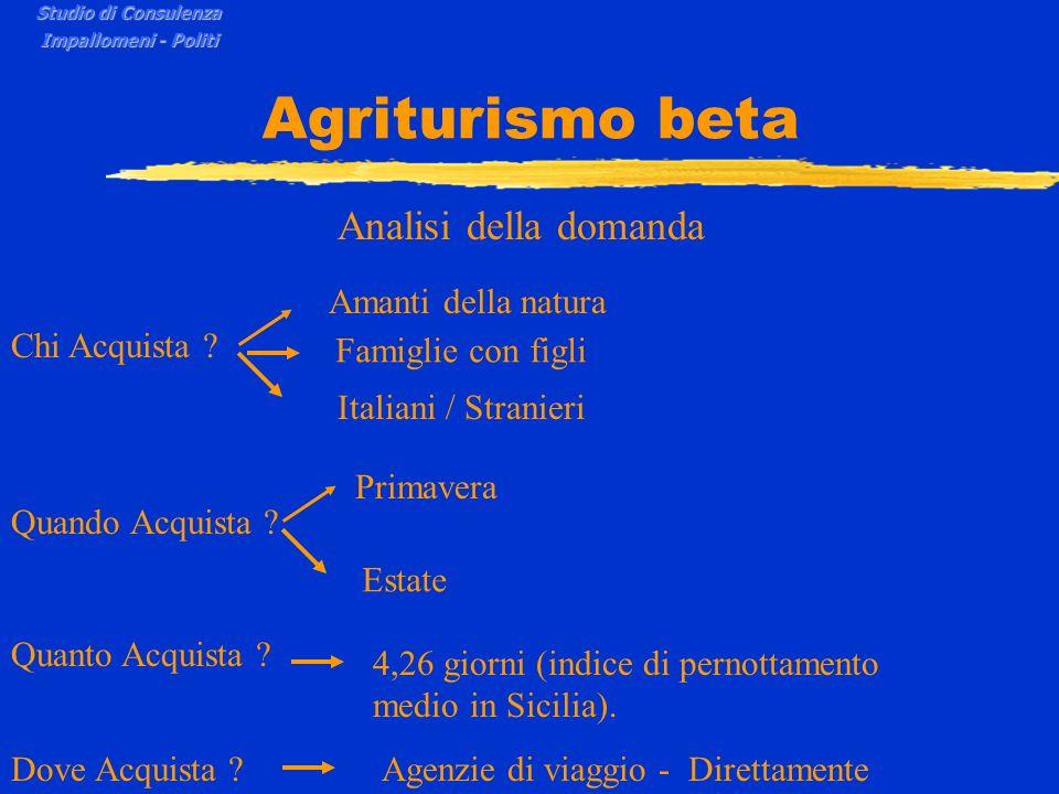 Agriturismo beta Analisi della domanda Amanti della natura