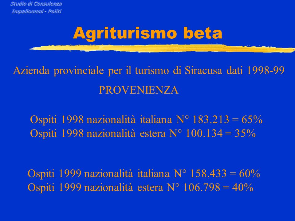 Studio di Consulenza Impallomeni - Politi. Agriturismo beta. Azienda provinciale per il turismo di Siracusa dati 1998-99.
