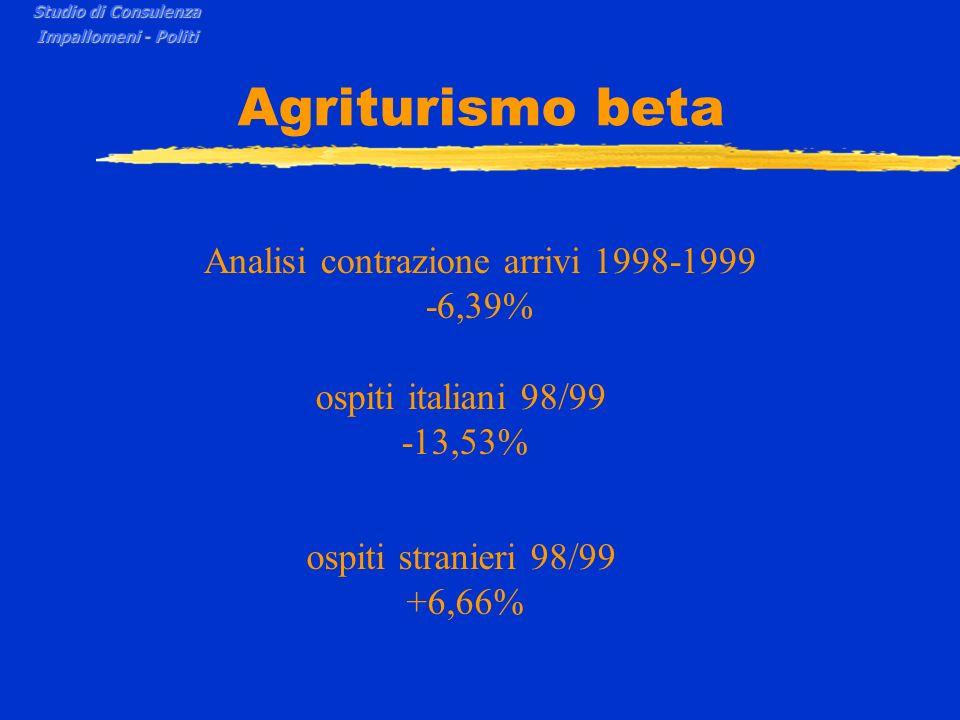 Analisi contrazione arrivi 1998-1999