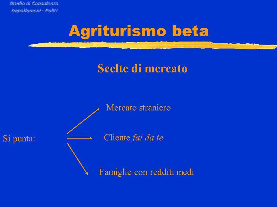 Agriturismo beta Scelte di mercato Mercato straniero Cliente fai da te