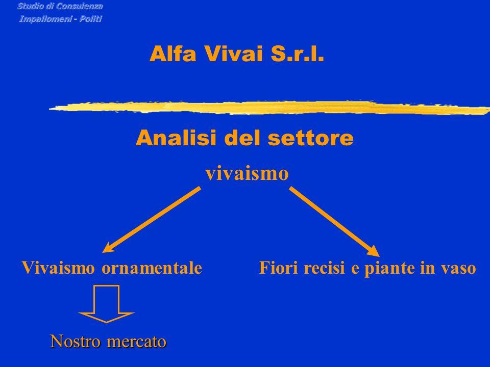 Alfa Vivai S.r.l. Analisi del settore vivaismo Vivaismo ornamentale
