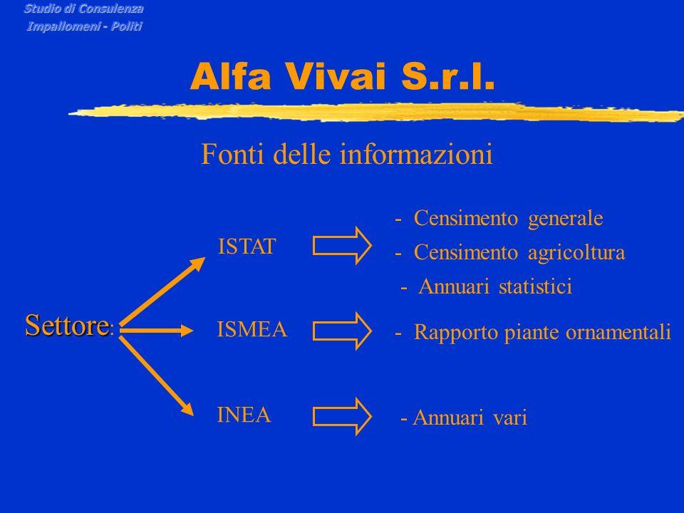 Alfa Vivai S.r.l. Fonti delle informazioni Settore: