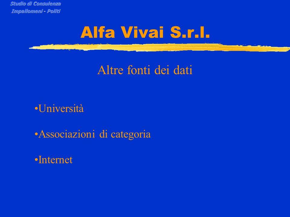 Alfa Vivai S.r.l. Altre fonti dei dati Università